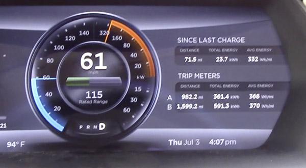 0-60 mph