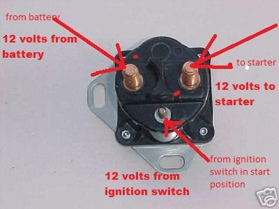 Helpful Tips on How to Wire ATV Winch Solenoid? on atv horn wiring diagram, atv starter diagram, atv contactor wiring diagram, atv wiring harness diagram,